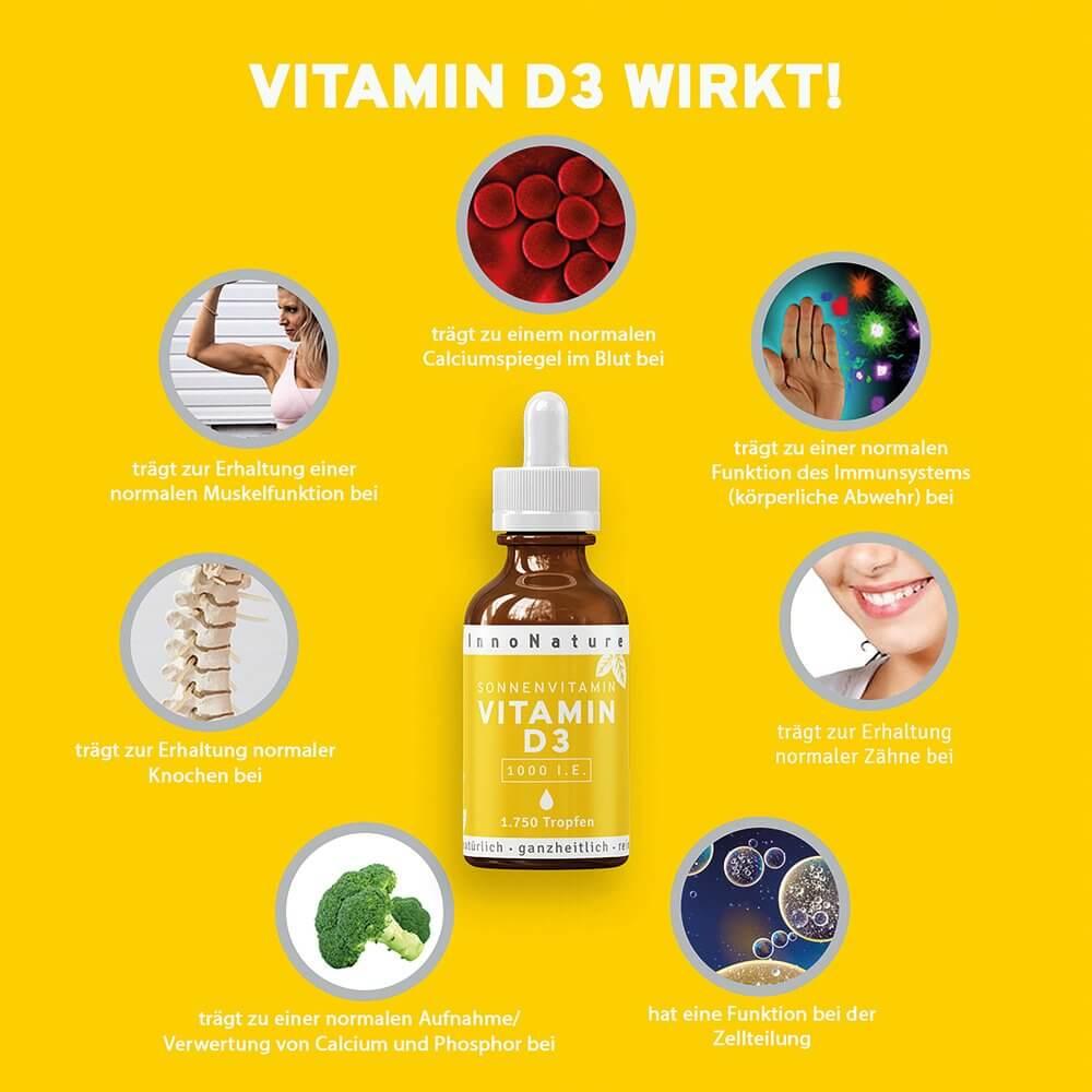 Innonature Vitamin D3 Tropfen Wirkung