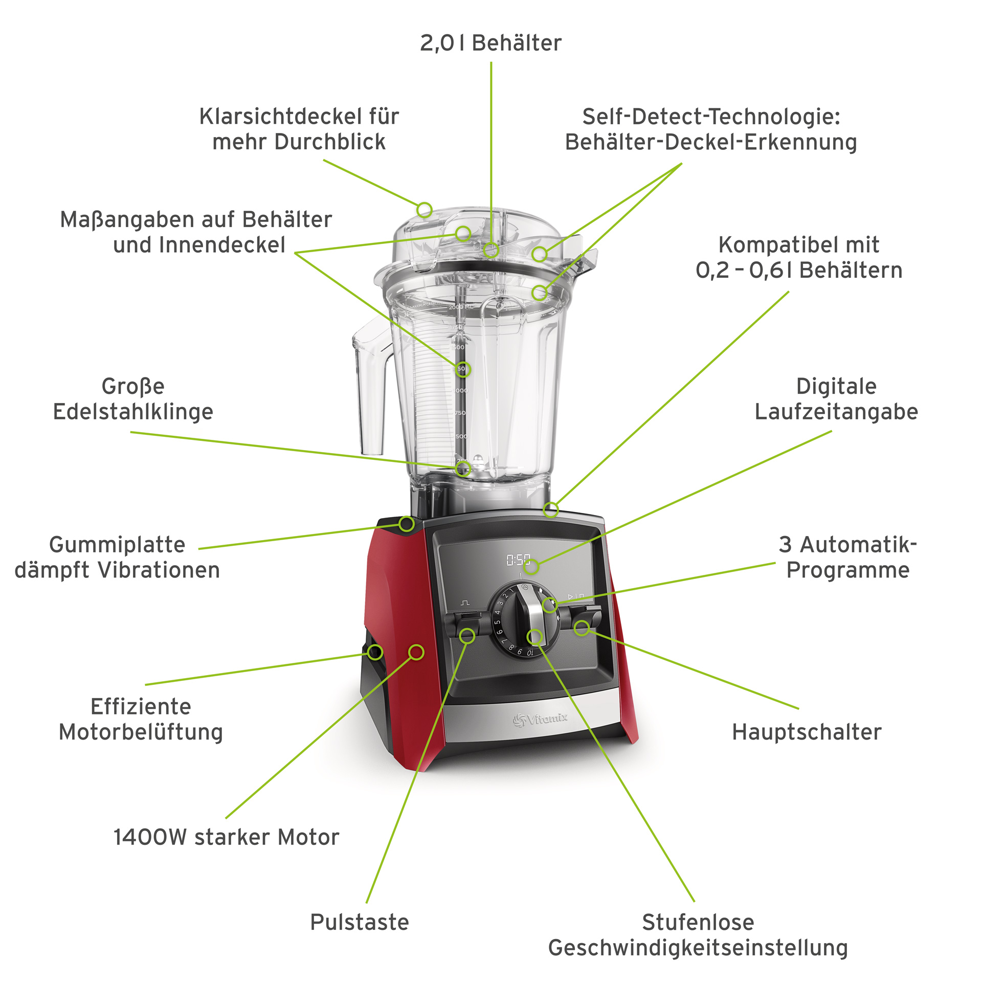 Vitamix ASCENT A2500i rot USPs