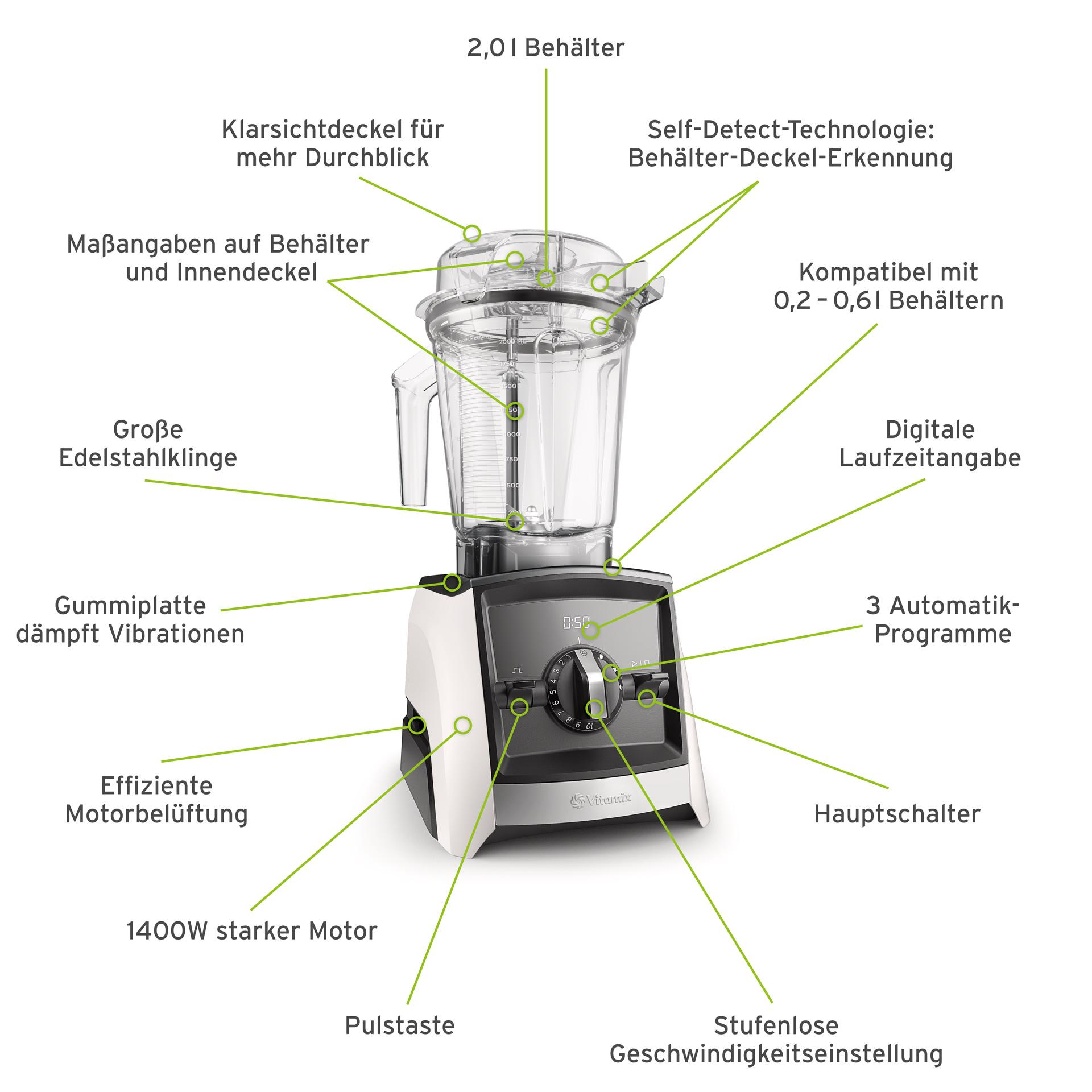 Vitamix Ascent A2500i Hochleistungsmixer
