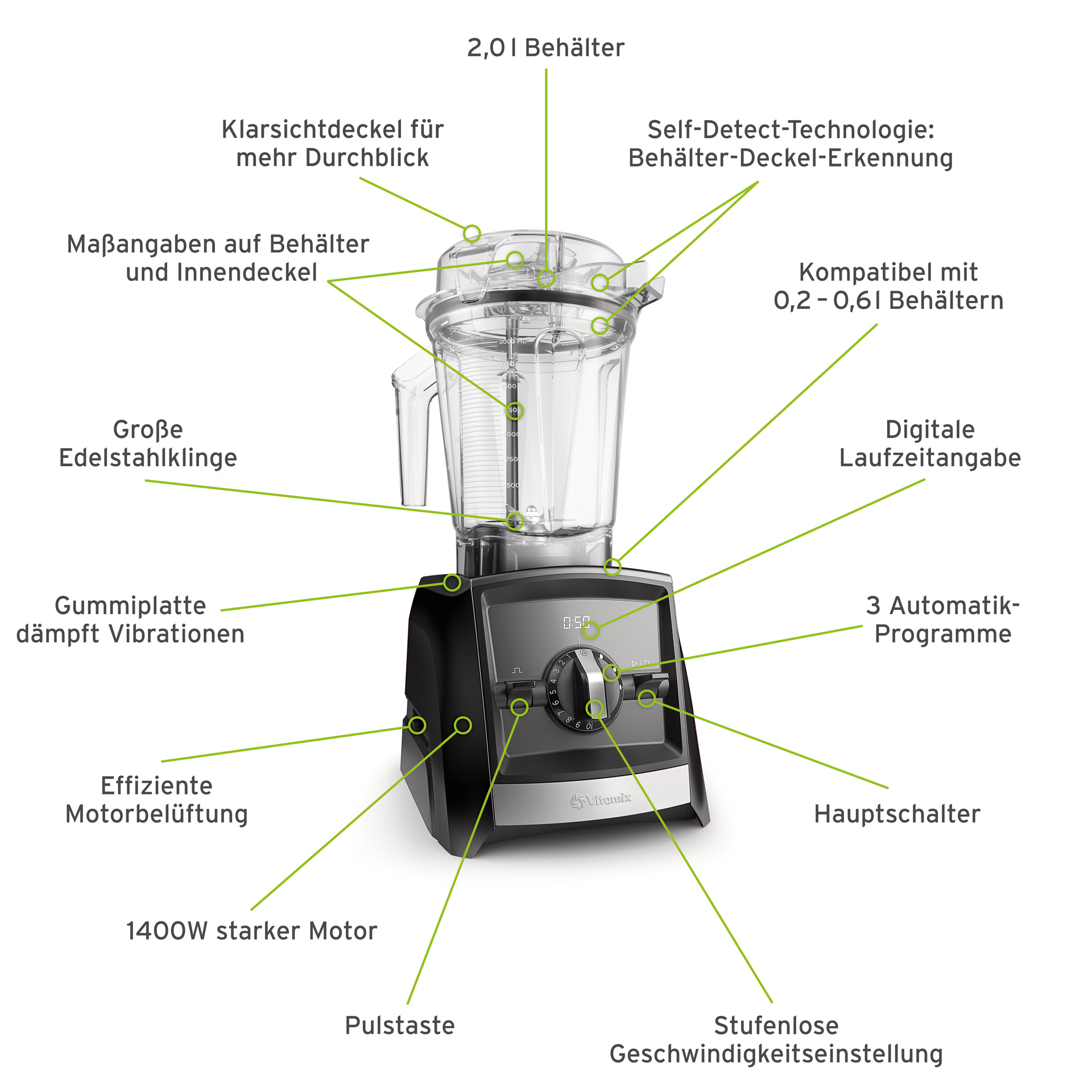 Vitamix Ascent A2500i schwarz USPs