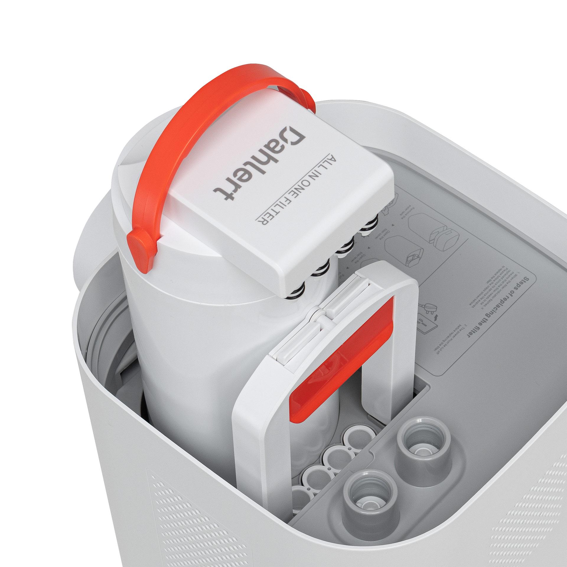 Dahlert DT-Wf-20 Ersatzkartusche - einfacher Wechsel des All-In-One Filters