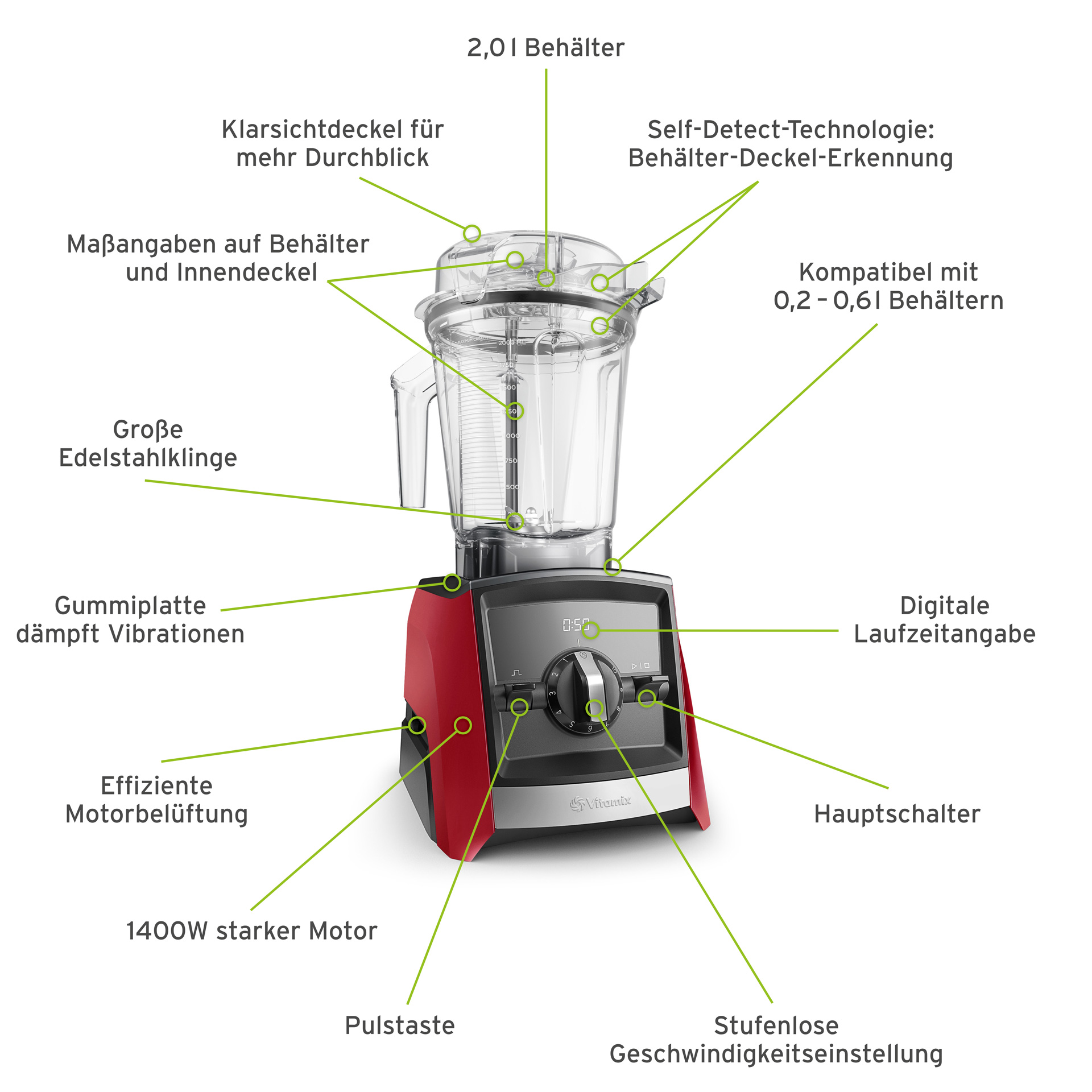 Vitamix Ascent A2300i Super-Set